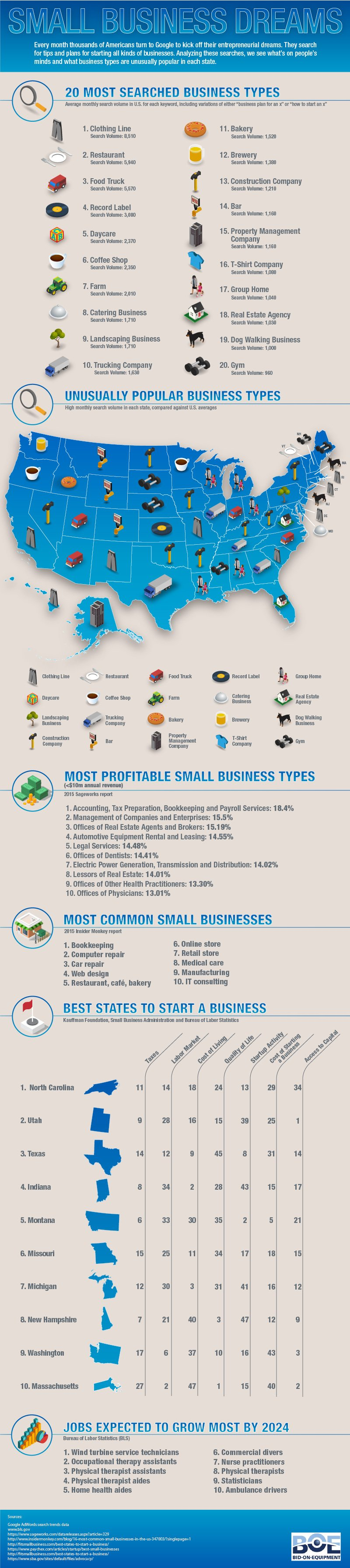 Recent blog posts smb nation blog page 2 results from 175 1507142265 small business dreams fandeluxe Choice Image