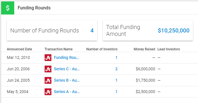 Recent blog posts smb nation blog page 2 results from 175 autotaskfunding fandeluxe Choice Image