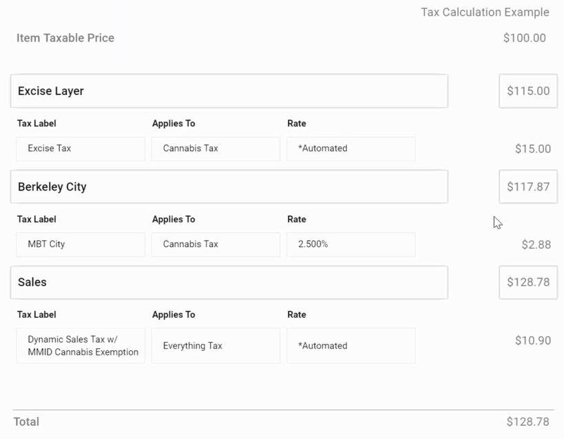 Jenny Hallmark SMB Nation Blog - Tax invoice template word doc hallmark store online