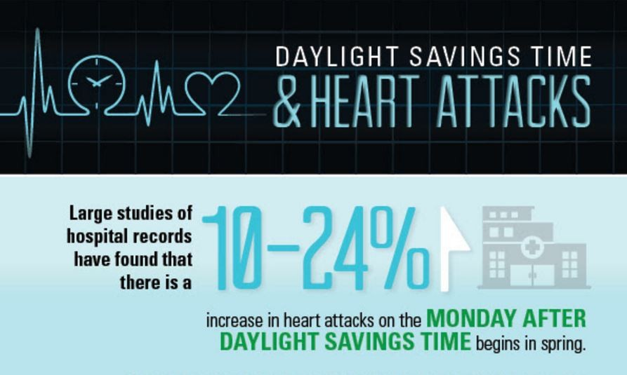 Analysis: Geek Guide to Day Lights Savings Time!